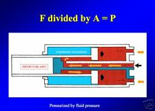 141 p. AVIATION PNEUDRAULICS HYDRAULIC PowerPoint Presentation CD