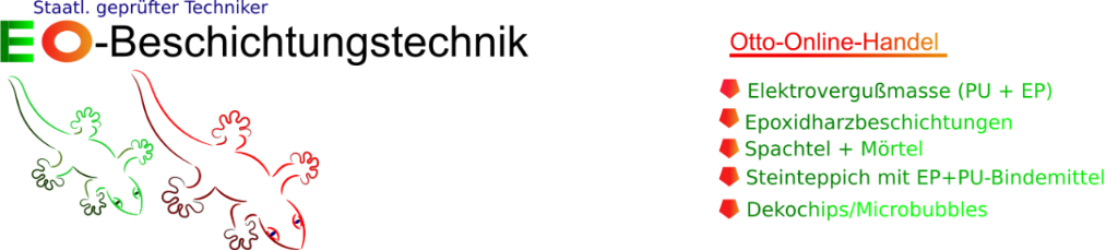 otto-beschichtungsshop