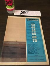 Thrasher Skateboard Magazine September 1990 NO COVER 9/90 Sep AS IS.