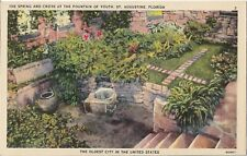 St Augustine Florida Fountain of Youth Postcard Vintage - Unposted