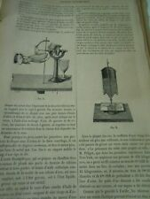 Gravure sur verre et sur cristal Gravure Antique Print 1882