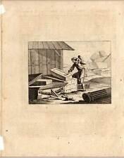 Marmor-Bauwesen-Architektur Kupferstich 1776