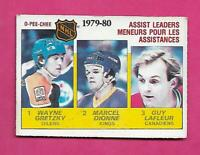 1980-81 OPC # 162 OILERS WAYNE GRETZKY ASSIST LEADERS EX CARD (INV# D3546)