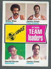 Utah Stars 1974-75 Topps Team Leaders Card #229 J Jones