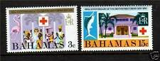 Bahamas (until 1973)