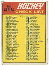 1970-71 OPC HOCKEY #132 CHECKLIST 133-264 - POOR
