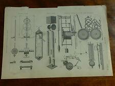 1874 Gravure-Horloge-électrique, Eau & ordinaires mouvements d'horlogerie & pendules