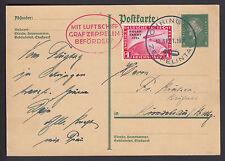 Öhringen trajet 1931 1 Mark polaire voyage carte postale sans AK-tampon (s11409)