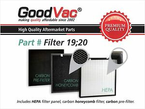 GOODVAC HEPA Filter Kit Compatible with Oransi Max OVHM80 (RFM80)
