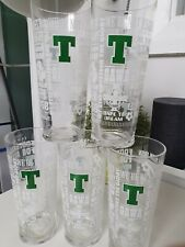 More details for tennents pint glass northern ireland gawa