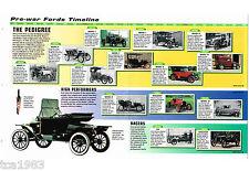 ANTES DE LA GUERRA FORD Timeline Historia mini-brochure,Modelo a,altura,1929,18,