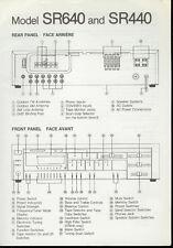 Rare Marantz SR 640 & 440 AM FM Receiver Front/Rear Panel ID Specs Block Diagram