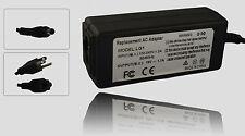 GPK AC Adapter for LG Cinema 3D Monitor E2742V IPS206T-PN IPS224V IPS224V-PN