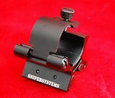 Snipersystems Magmount magnetic mount for gun light air rifle shotgun shooting
