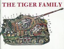 The Tiger Tank Family (Ferdinand, Elefant, King Tiger)