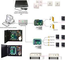 TCP/IP 6 Doors Security Access Control Power Box Keypad Reader 600lbs Mag Lock