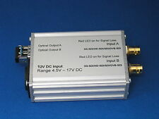 Bluebell BC323T Dual 3G-SDI Miniature Optical Transmitter 90 day G'tee Free P&P