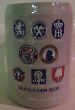 Munchner Bier German Beer Mug Stein - Mug has 8 German Beer Logos - Very Cool