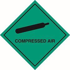 """Health and safety Hazard sticker Compressed Air sticker 5"""" green"""