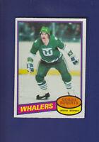 Gordie Roberts 1980-81 O-PEE-CHEE OPC Hockey #112 (NM) Hartford Whalers