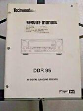 Techwood Service Manual for Model DDR 95 AV Digital Surround Receiver