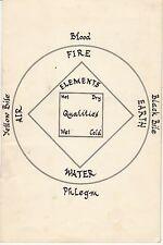 PROFESSIONAL AUDITOR'S BULLETINS PAB # 174 Jan 61 Scientology Dianetics Hubbard
