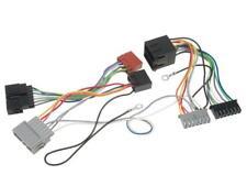 adaptadores de dispositivos manos libres CHRYSLER/JEEP / DODGE > Parrot