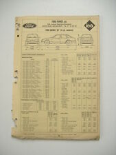"fiche technique  L'EXPERT AUTOMOBILE -FORD SIERRA 1987 ""4 cylindres essence"""
