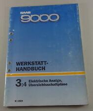 Workshop Manual Saab 9000 Electrical System, Schematics Model Year 1989