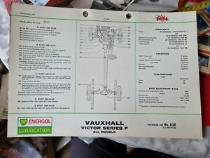 BP OIL LUBRICATION CHART, VAUXHALL VICTOR SERIES F ALL MODELS. introduced 1957