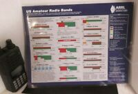 2 ARRL 8.5x11 Amateur Bands and WAS Charts Laminated- Free Shipping