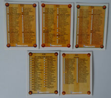 1990-91 Hoops Unmarked Checklist Team Set Of 5 Basketball Cards (Missing #335)