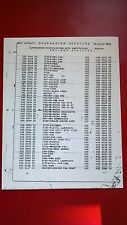 Ski Doo Superseded Parts Substitution List 1971