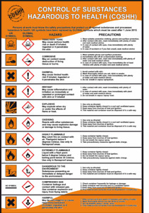 COSHH HEALTH AND & SAFETY 1 x LAMINATED A4 WORKPLACE POSTER
