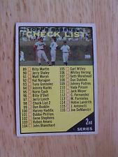1961 Baseball Card Topps # 98 Check List 2nd Series Marked Near Mint