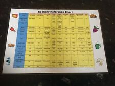 primary educational resource COOKERY CHART RELIGIONS CHILDMINDER