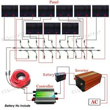 2KW Solar System Off Grid Kit: 9*250W PV Solar Panel w/ 3KW Pure Sine Inverter
