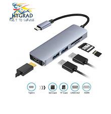 5 in 1 USB C to HDMI Multiport Adapter Hub 4K 30Hz USB3.0 TF/SD Card Reader