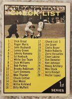 1961 Topps #17 Checklist 1st Series - VGEX (Unmarked)