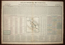 I STATI DE L'CHIESA IN ITALIA scheda geografica vintage da DUVAL 1875