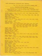 Sci-Fi fanzine AN AUTHOR INDEX TO FANTASY & SCIENCE FICTION #1 - 1949-1963