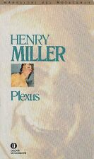 MILLER Henry - Plexus
