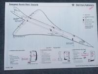 British Airways Concorde urgence accès Test copie