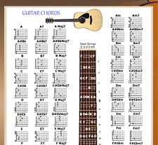 GUITAR CHORDS POSTER 13X19 & NOTE CHART & 5 POSITION LOGO