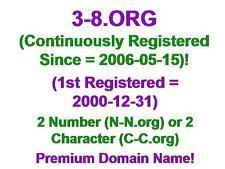 3-8.ORG Domain Name NNN N-N.org CCC C-C.org 2 3 Number Character Aged 2006-05-15