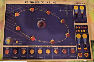 Map Expo School Poster set table The Phases of the Moon Eclipses