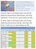 Kit de Re-Motorisation locomotives JOUEF CC 72001, CC 21004, CC 6505,CC 6551 HO