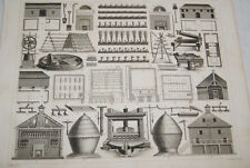 GRAVURE 1851 PRESSOIR AGRICULTURE-GEORG HECK BERTRAND (HK-03)