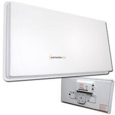 Selfsat H30D2 Twin Flat antenna Sat Mirror Antenna