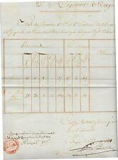 1811 REGNO ITALIA CODOGNO 23°RGT DRAGONI SITUAZ.UOMINI+CAVALLI+Comm.GUERRA-f262